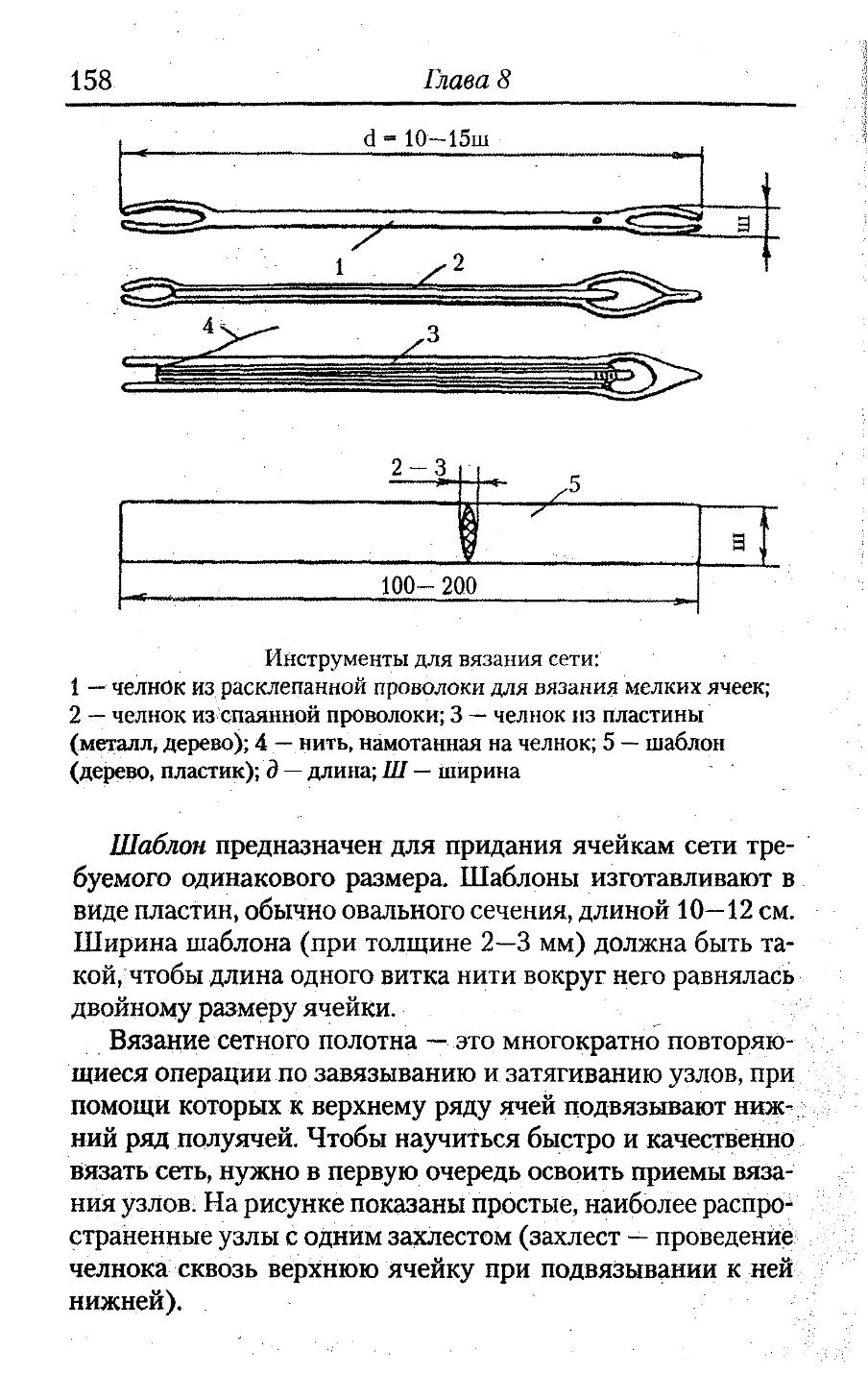 Как изготовить челнок для вязания рыболовных сетей 10